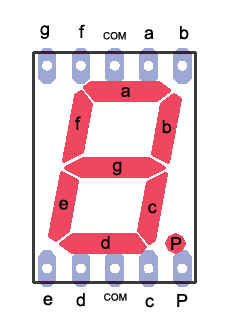 7 Segment Display Pinout